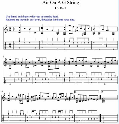 Air on a G String - J S Bach - Guitar Tab JPG