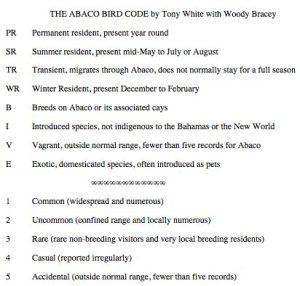 Abaco Bird Code jpg