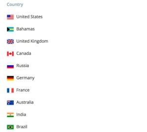 Top 10 countries jpg