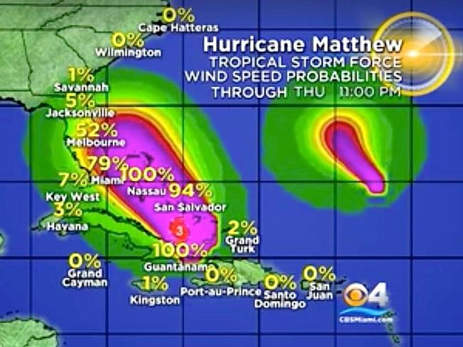 hurricane-matthew-tracking-clip-craig-setzer-jpg-copy
